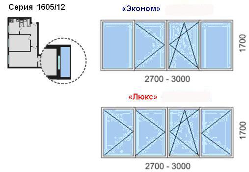 Стоимость окна в хрущевке с установкой